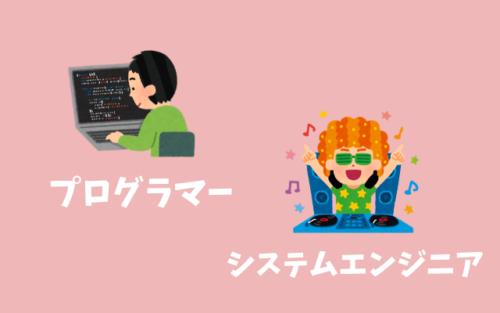 システムエンジニア(SE)-コミュニケーション能力